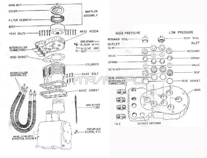 Quincy Compressor Wiring Diagram : Quincy air compressor parts diagram circuit maker